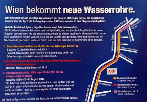 Personalbereitstellung Wien - Agentur Neutor Wien